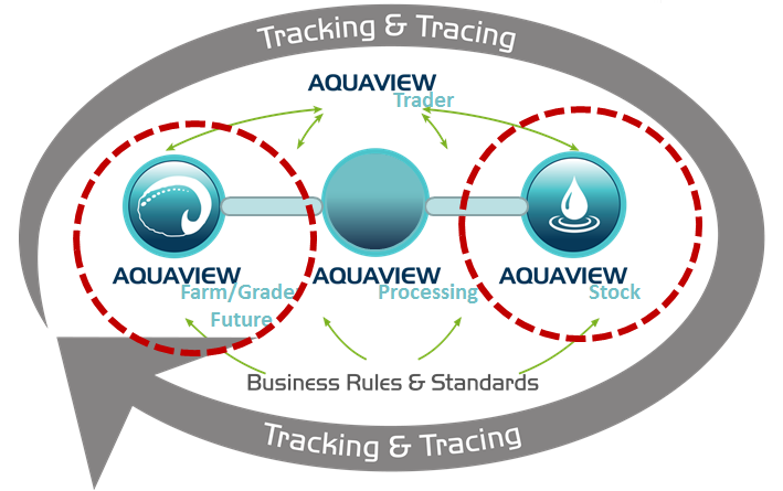 aquaview