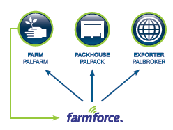 farmforce
